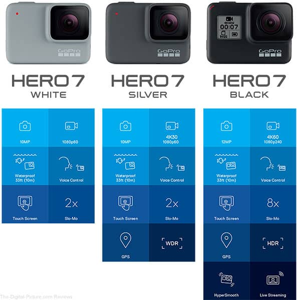 gopro hero 7 comparison chart